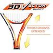 Yonex 3D Vector Shaft