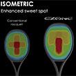 Yonex Isometric Expansion